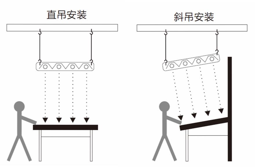 吊式光源箱安装效果图